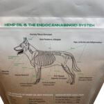 Holistic Tails – Hemp Dog Treats – Hemp Bites – Small – Top
